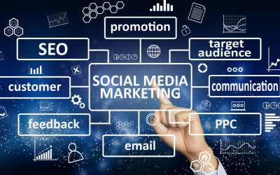 10 Tips For Getting Started With Social Media Marketing